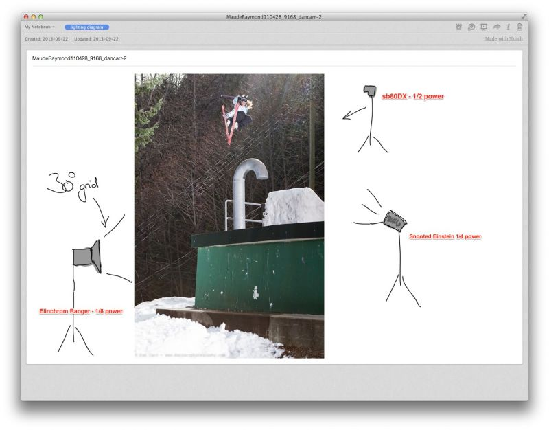 Skitch in evernote