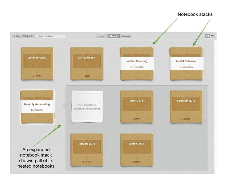 Evernote organization