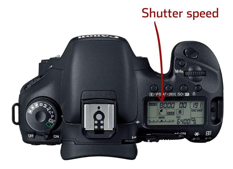 Hasil gambar untuk shutter speed canon