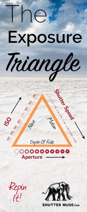 exposure-triangle-smaller2