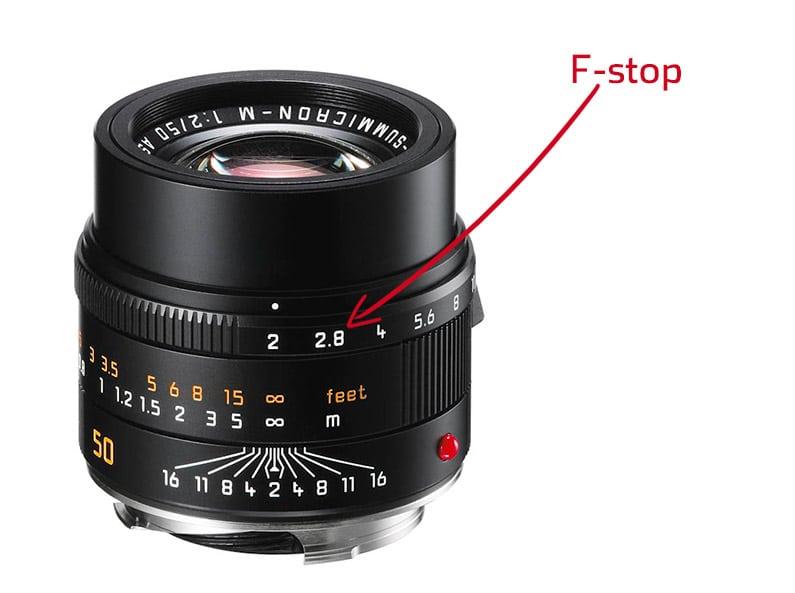 manual-aperture-f-stops