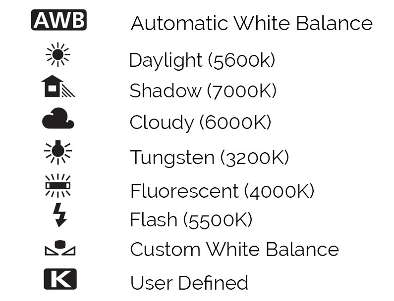 white balance presets and symbols