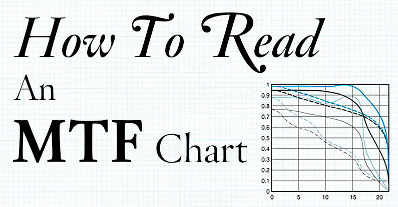 How to read an mtf chart how to read an mtf chart fandeluxe Gallery
