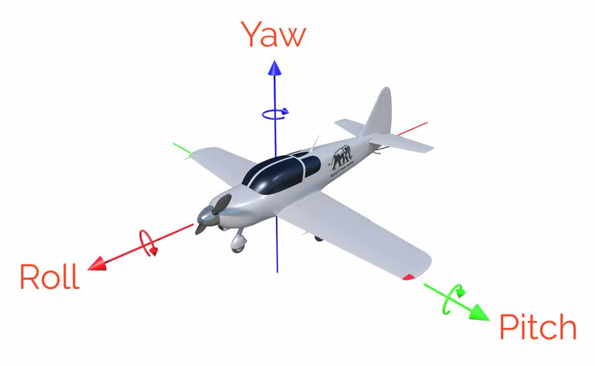 19 Awesome Aerial Photography Tips Airplane Wing Diagram I Wanted To Include This Because Think Its A Good Idea Know How Correctly Communicate With Your Pilot In High Winged Aircraft Like