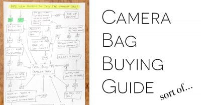 FUNNY: Camera Bag Buying Guide