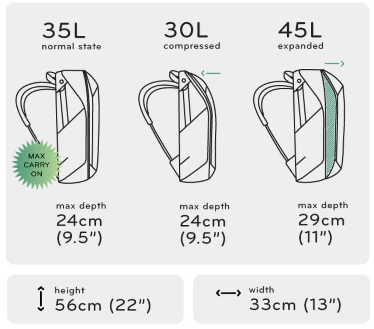 The 45L Travel Backpack has three available volumes to suit travel and  daily use  30L, 35L and 45L. The standard mode is 35L and the dimensions at  this ... 20f0500f84