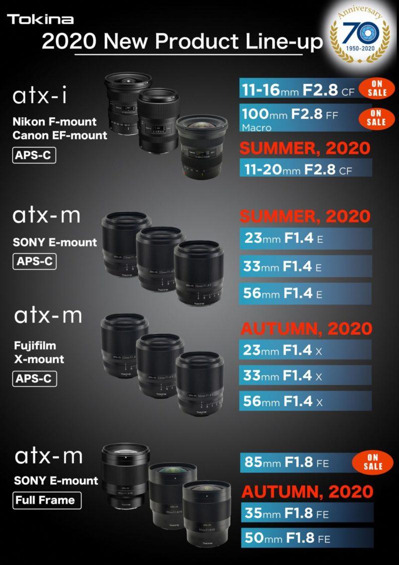 tokina lens roadmap